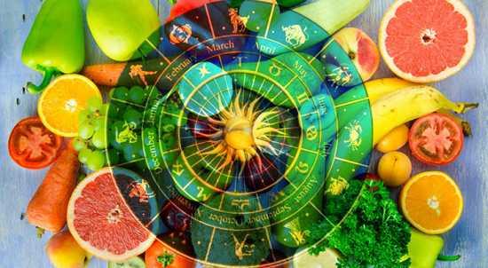 frutas y signos zodiacales